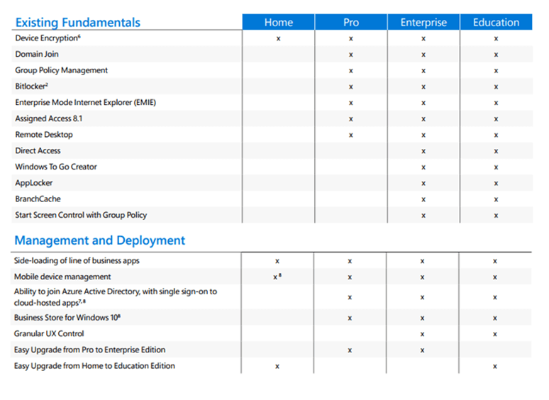 Windows 10 comparison2